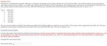 Sewing Machine Maintenance Cost