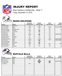 1972 Miami Dolphins Depth Chart Category Brandon Liguori Phinmaniacs Com
