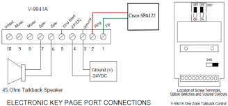 how do i configure a valcom v 9941a paging system to work with 8x8 Valcom Paging Horn Wiring Diagram connect the speaker to pins 6 and 7 on the v 9941a ValCom V-1030C Wiring