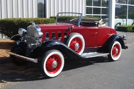 Automotive Restorations, Inc.