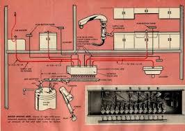 kitchen wiring diagram kitchen image wiring diagram wiring diagram for kitchen jodebal com on kitchen wiring diagram