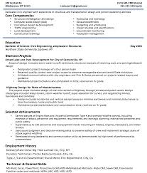 Correct Spelling Of Resume Dreadedll Resume Template How To In Cover Letter Inr What Put For 95