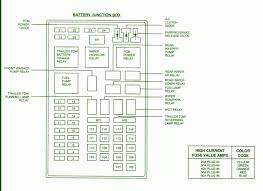 ford expedition wiring diagram wiring diagram 2001 ford expedition fuel pump wiring diagram jodebal