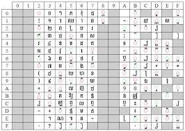 Encodings In Legacy Khmer Truetype Fonts Cairn Info