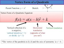 how to write a quadratic equation in vertex form math 5 vertex form of a quadratic
