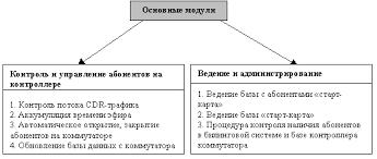Реферат Семантические сети и модель мира com Банк  Цель Семантические сети и модель мира