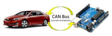 car to arduino communication can bus sniffing and broadcasting car to arduino communication can bus sniffing and broadcasting arduino