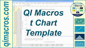 Excel T Chart Template T Chart Template In Excel Video