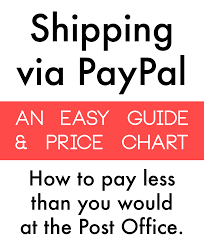1 27 19 Tutorial How To Ship Via Paypal An Easier And