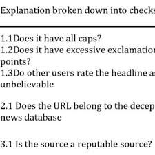 To News On Fake Approach A Social Detection Pdf Hybrid Media RnUOwgqw6