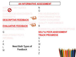 Formal Assessment Inspiration Formative Assessments That Inform Your Instruction AND Student