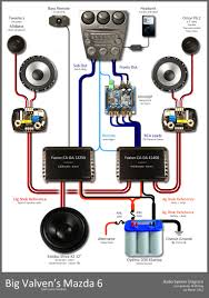 systemdiagram10 jpg wiring diagram for a car stereo amp and subwoofer wiring auto