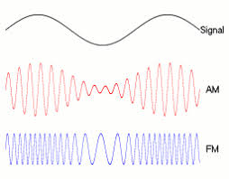 Radio Wave Frequency Chart Am Vs Fm Difference And Comparison Diffen