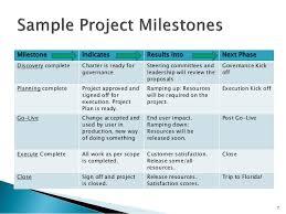 Project Management Milestones Webinar