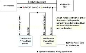 rule bilge pump float switch wiring diagram for ceiling fan pull Dual Float Switch Wiring Diagram rule bilge pump float switch wiring diagram for ceiling fan pull simple a matic
