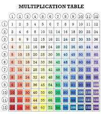 Time Tables To Print Charleskalajian Com