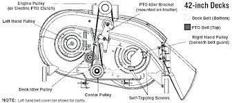 cub cadet 50 inch deck belt diagram bobcat mower wiring diagram cub