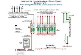 house wiring diagram with elcb refrence distribution board Clayton Mobile Home Wiring Diagram house wiring diagram with elcb refrence distribution board connection wiring diagram new wiring diagram main