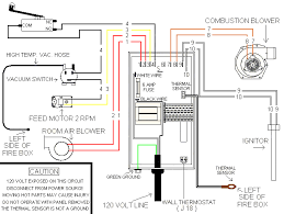 wiring for stove wiring diagram for you • pu cb240 06 wiring chart england s stove works inc rh heatredefined net reamaze com wiring for stove plug wiring for stove fan