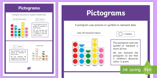 English Chart For Class 10 Ks2 Pictogram Display Poster Working Wall Handling Data
