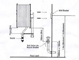 fire hose reel 1 install diagram ff