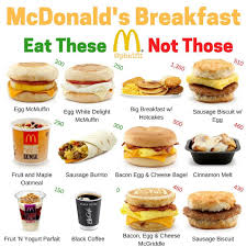 Mcdonalds Breakfast Menu Nutrition Chart The Best And Worst Of Mcdonalds Breakfast The Wors In