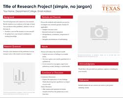 Informational Poster Sample Layout Undergraduate Research Texas Undergraduate Studies