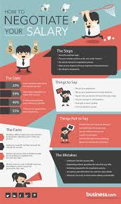 your comprehensive guide to negotiating salary how to negotiate if you ve just gotten a job offer