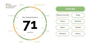 Bod Pod Results Chart Fitness Testing How And Where To Get A Fitness Assessment