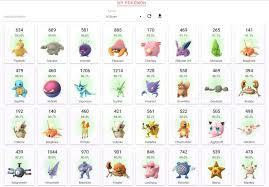Thanks To Pokeadvisor I Know Which Pokemon To Evolve And