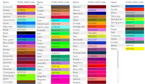 Colour Names Supported In Power Bi Conditional Formatting