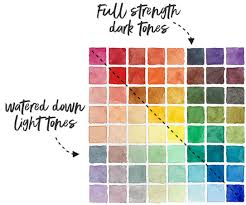 Watercolor Combination Chart How To Make A Watercolor Mixing Chart Step By Step