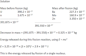 nuclear fission in nuclear reactors