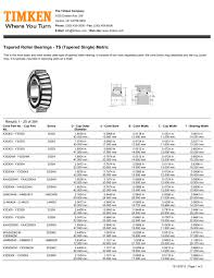 tapered roller bearing. tapered roller bearings - ts (tapered single) metric 1 / 2 pages bearing
