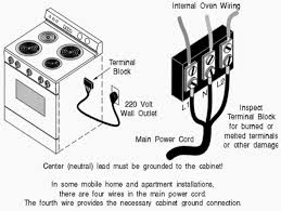 electric oven wiring diagram wiring diagram rows electric oven wiring requirements wiring diagram expert electric oven wiring diagram electric oven wiring diagram