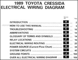 1989 toyota cressida wiring diagram manual original covers all 1989 toyota cressida models this book measures 11 x 8 5 and is 0 44 thick buy now for the best electrical information available