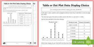 Sa Table Or Dot Plot Data Display Worksheet