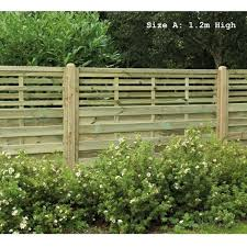 fence panels. Wonderful Panels Inside Fence Panels A