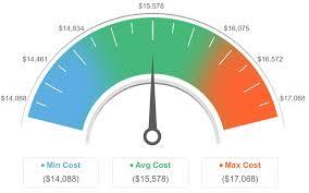 quartz countertops lincoln park nj average costs