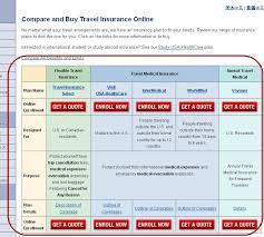 auto insurance es comparisons