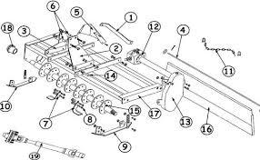 tiller parts diagram the uptodate wiring diagram BCS Tiller at Barreto Tiller Wiring Diagram