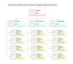 Escalation Process Template Free Printable Organizational