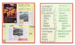 Fiction Vs Nonfiction Anchor Chart Narrative Non Fiction Uncovering Truths