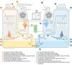 hvac schematic diagram hvac image wiring diagram commercial hvac system diagram commercial auto wiring diagram on hvac schematic diagram