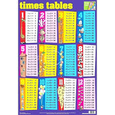 Free Printable Multiplication Chart Multiplication Tables Through 12 Jasonkellyphoto Co