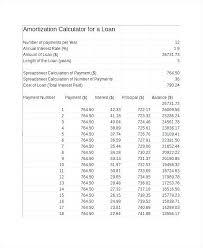 Loan Amortization Spreadsheet Car Loan Calculator Excel Template