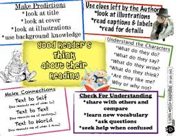 What Good Readers Do Chart Habits Of Good Readers Anchor Chart
