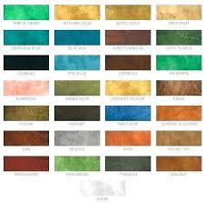 Hc Semi Transparent Concrete Stain Jejulinks Info