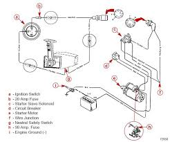 starter motor wiring diagram schematics and wiring diagrams wiring diagram starter motor diagrams and schematics