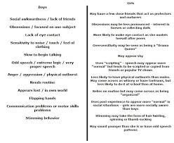 Pin By Dana Chapman Fiedler On Asperger Syndrome And Autism